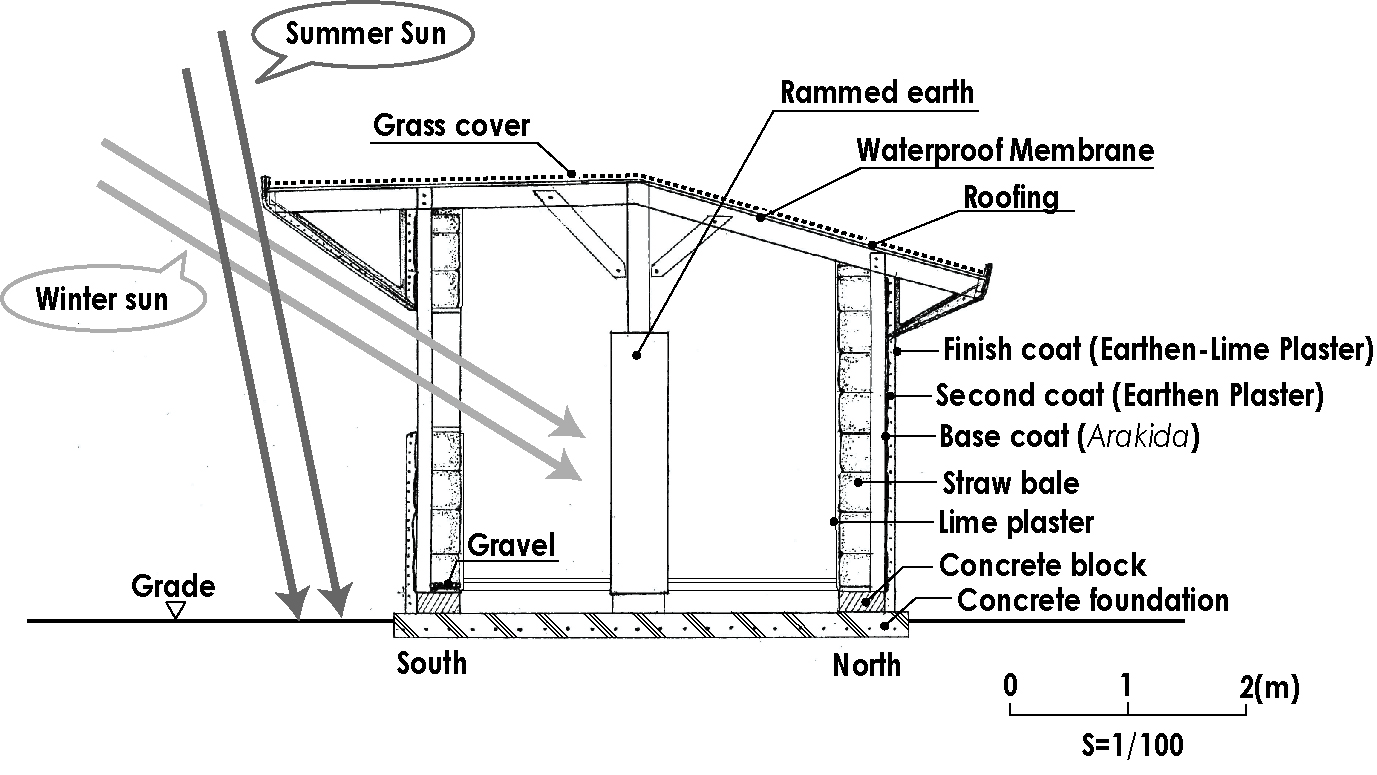 straw bale building in japan page 6 of 8 the last