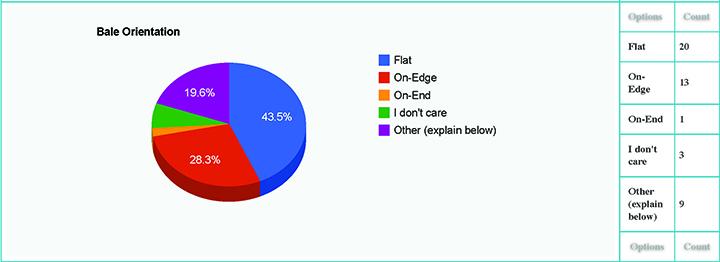 Chart_1a